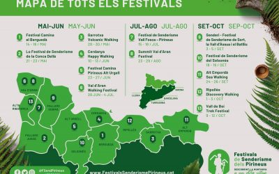 La 6ª edición de los Festivales de Senderismo de los Pirineos llega a las 11 comarcas pirenaicas